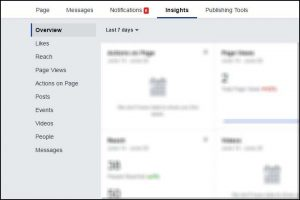 Facebook network insights picture